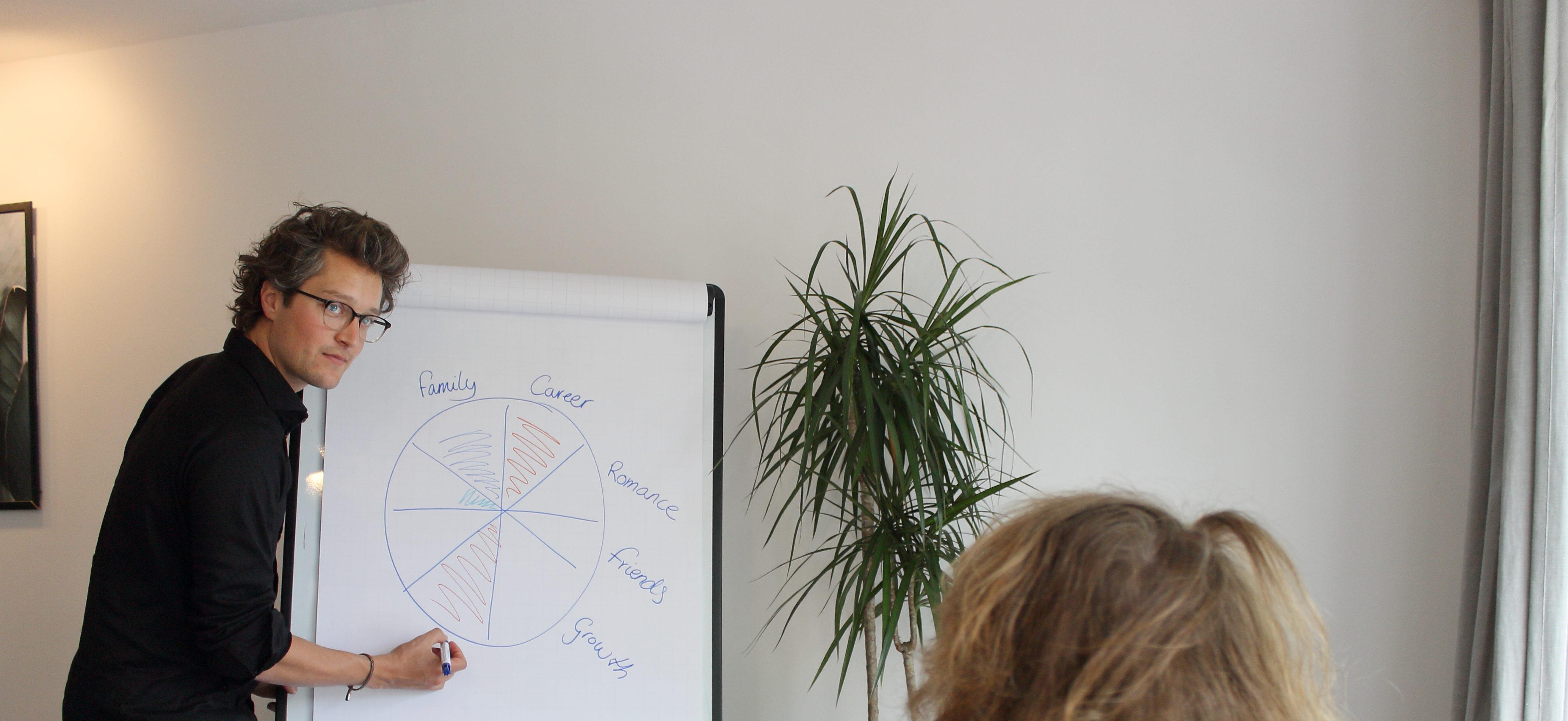 Persoonlijk leiderschap coaching waar je direct iets mee kan
